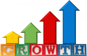 growth strategy, business growth, sales growth, profit growth